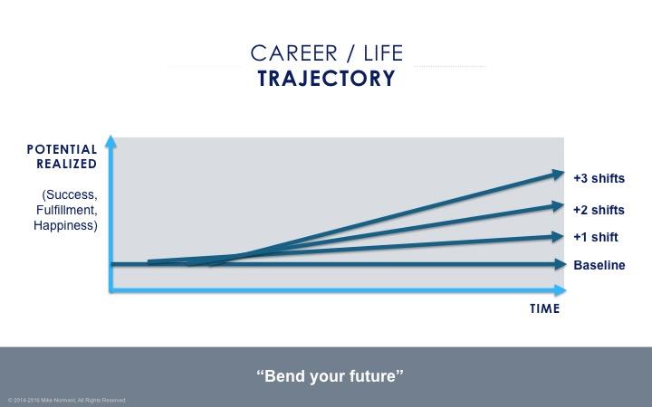 career-trajectory-image